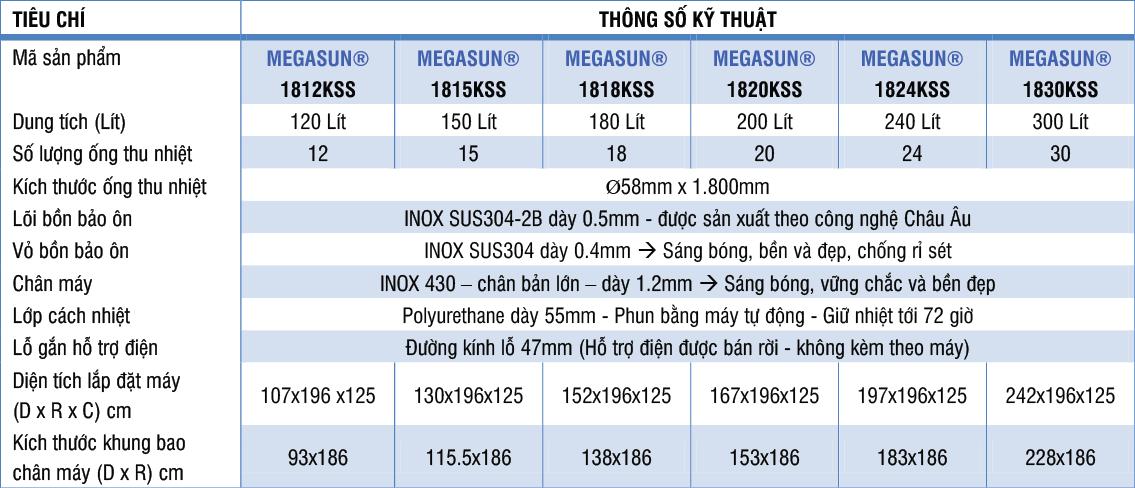 bang-thong-so-kss