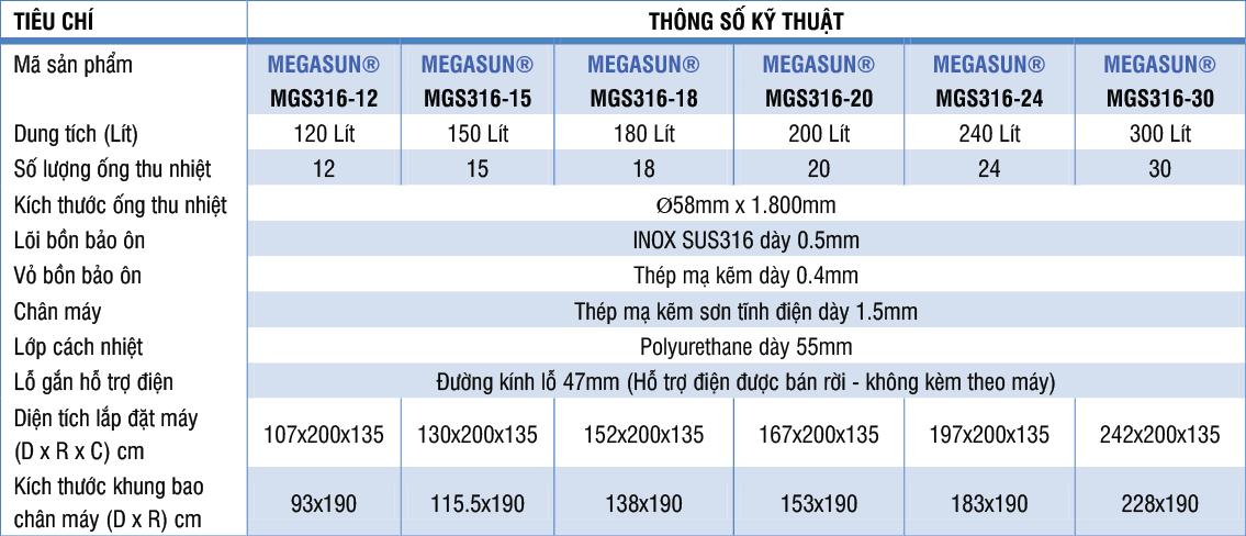bang-thong-so-mgs316