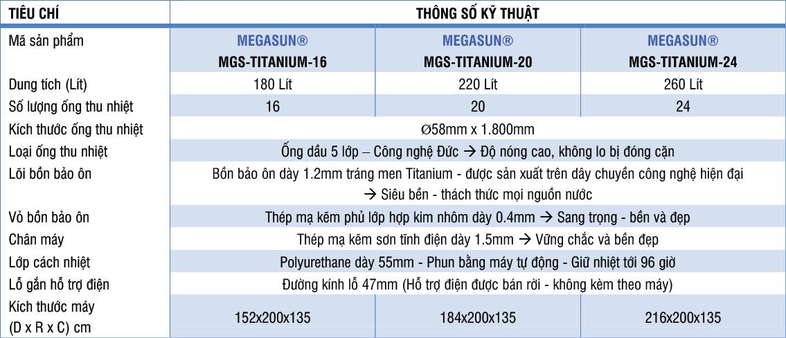 bang-thong-so-titanium