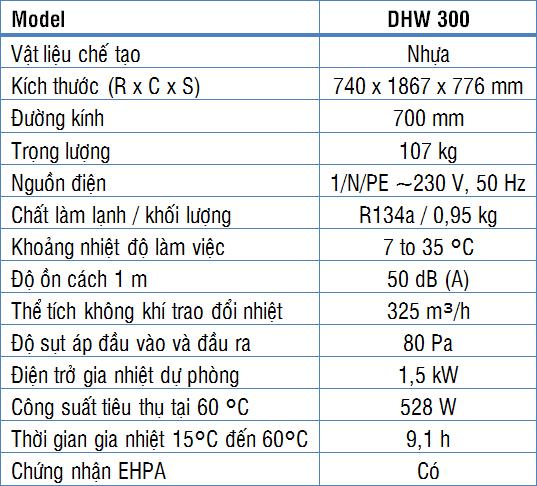 thong-so-ky-thuat-dimplex-dhw-300
