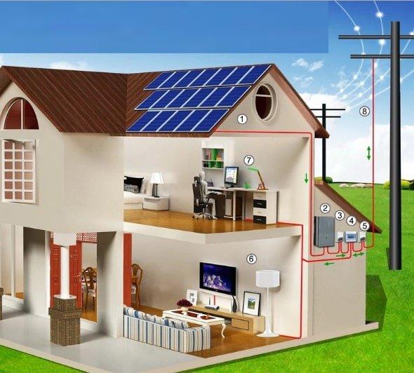 pin năng lượng mặt trời bao nhiêu tiền